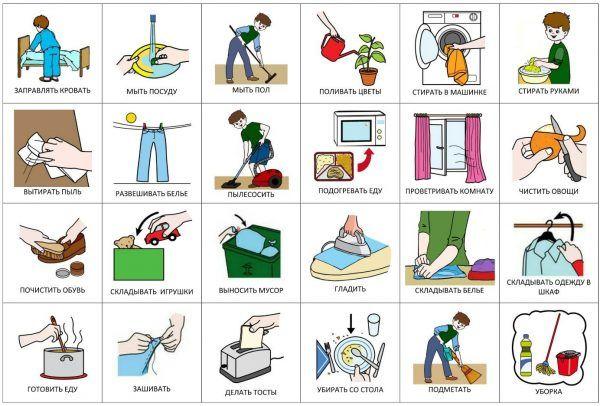"""Карточки по теме """"Работа по дому"""". Можно скачать с подписями на русском и украинском, для мальчика или девочки."""