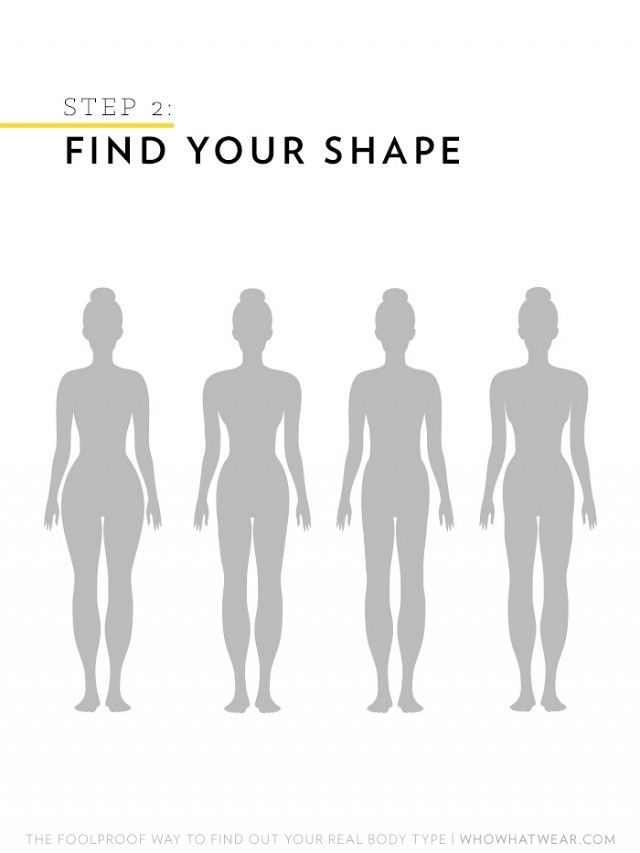 Now that you have your measurements, you'll usethose numbers to determine your body shape!  You'll notice the equations below allow you to use your bust or shoulder measurements...
