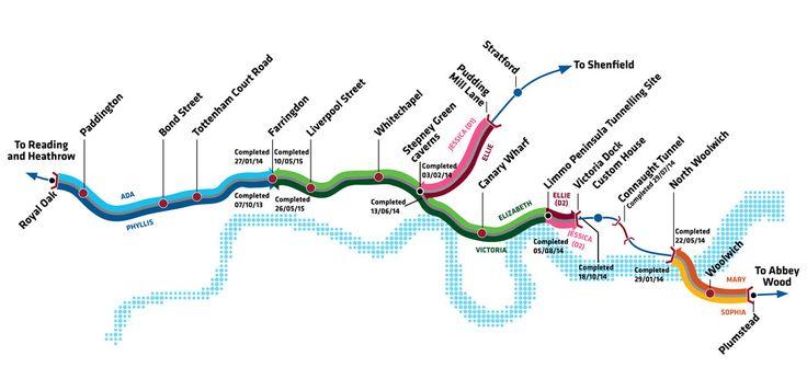 Crossrail end of TBM tunnelling progress map June 2015_199945