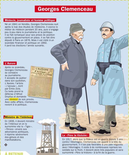 Fiche exposés : Georges Clemenceau - enregistrer directement l'image via pinterest