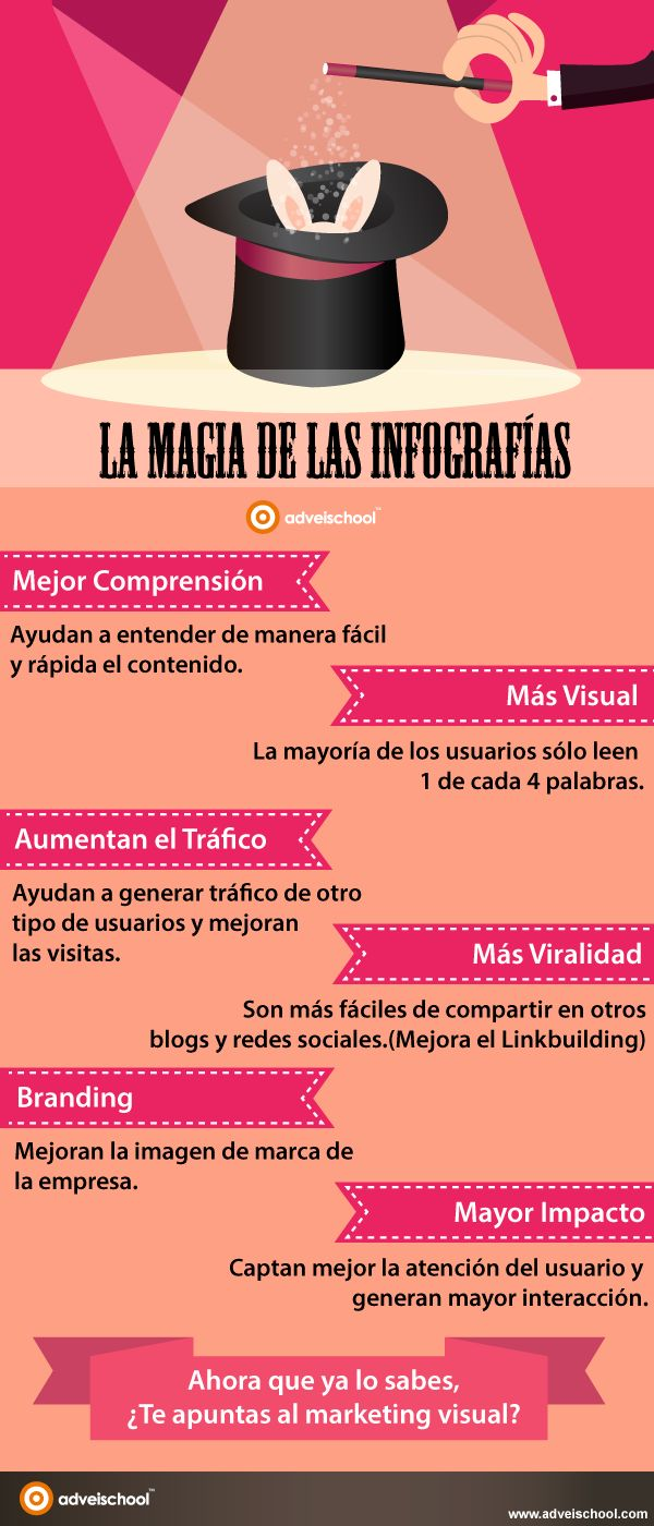 La Magia de las Infografías #infografia #infographic #marketing