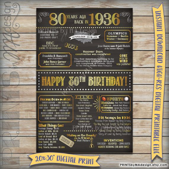 80th Birthday Gift 1936 Instant Download by PRINTSbyMAdesign