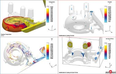 A high-performance software for the simulation of casting processes provides opportunities for an interactive or automated evaluation of results (here, for example, of mold filling and solidification, porosity and flow characteristics). Picture: Componenta B.V., The Netherlands)