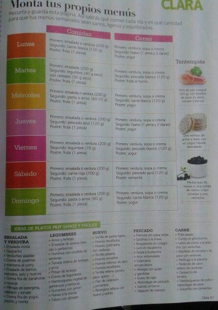 Organizar menú semanal equilibrado y sano.