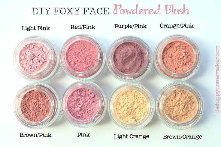DIY Foxy Face Powdered Blush - thehippyhomemaker.com