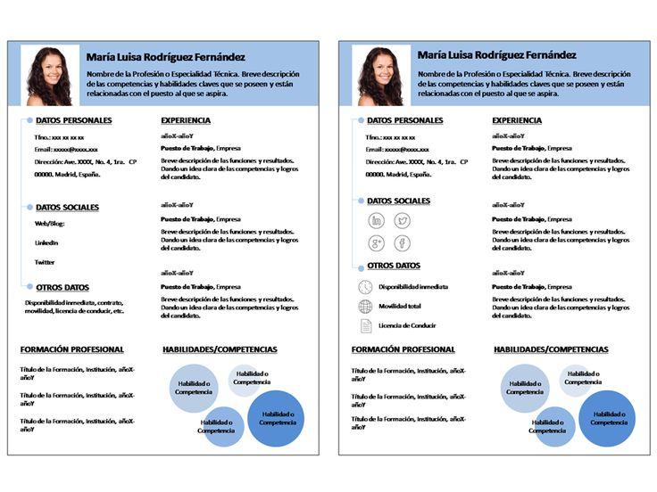 plantilla curriculum vitae modelocv12 curriculum vitaeresume template