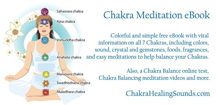 Chakra test online Your Information Source for Chakras - induced info