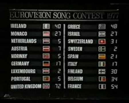May 7, 1977: The  Eurovision Song Contest is held in London today.