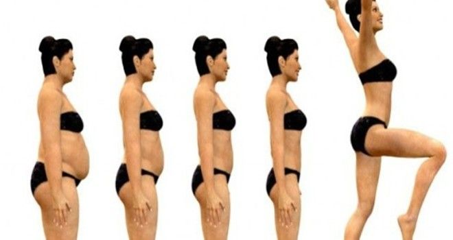 48 órás diéta, ami meggyőzte az egész világot: 3-4 kg = 2 nap - MindenegybenBlog