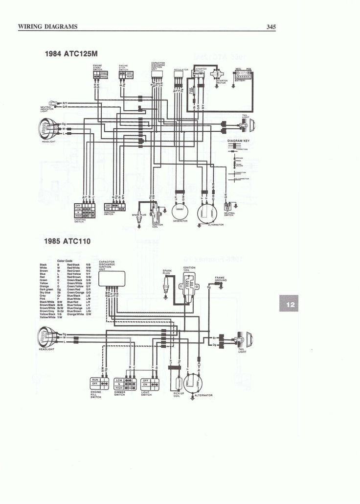 loncin wiring diagram quad atv 110cc auto repair diagnoses