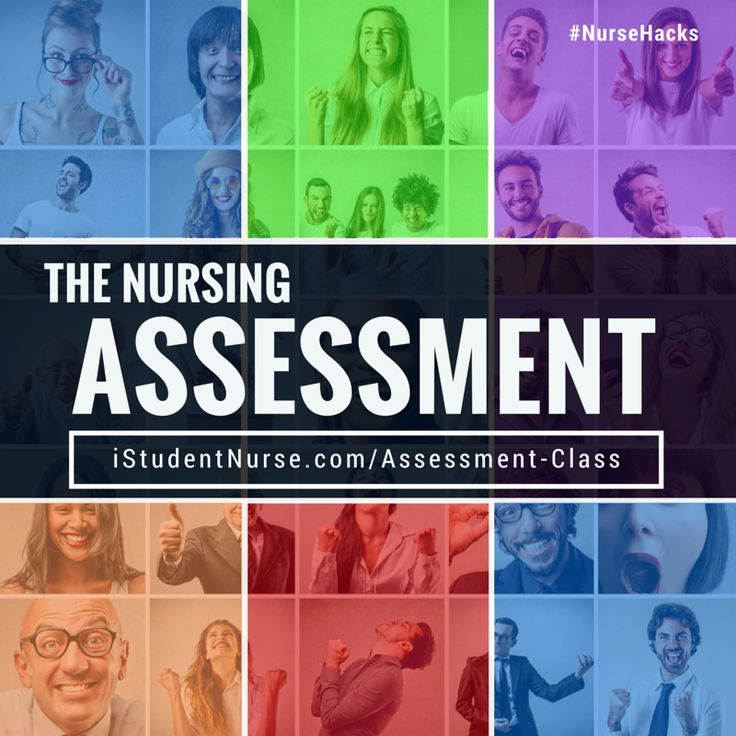 Nursing Assessment The interview data collection inspection