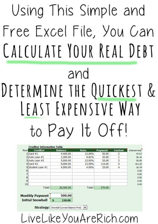 53 best Student Loans images on Pinterest Student life, Student
