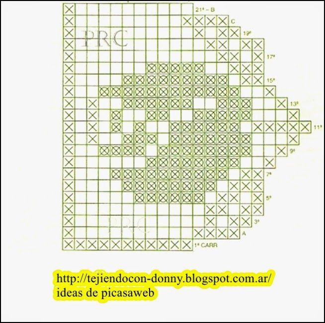 PATRONES - CROCHET - GANCHILLO - GRAFICOS: PUNTILLAS PARA TEJER A CROCHET