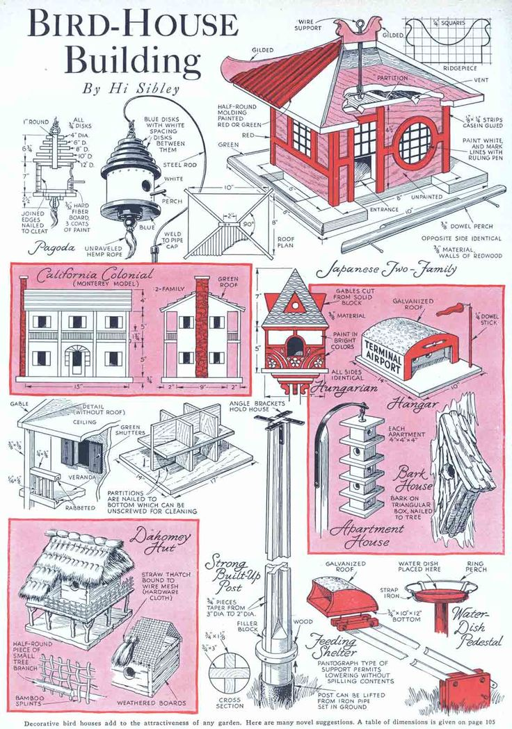 Do It Yourself Home Design: Free Bat House Plans Do It Yourself