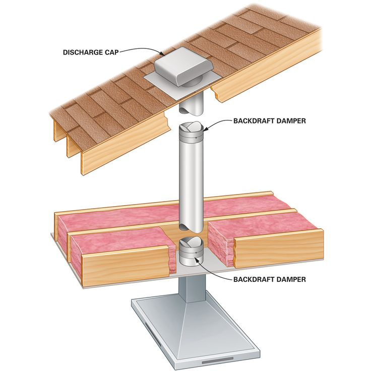 how to install roof vent for range hood