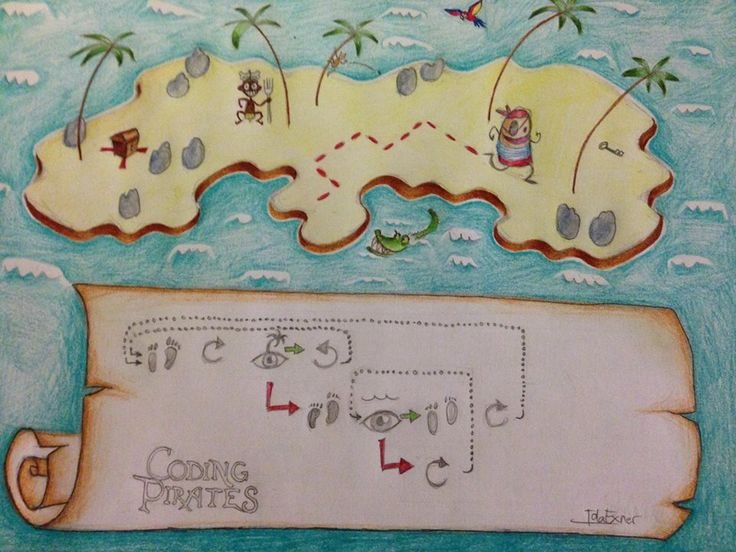Illustration for Coding Pirates. Ida Exner 2014
