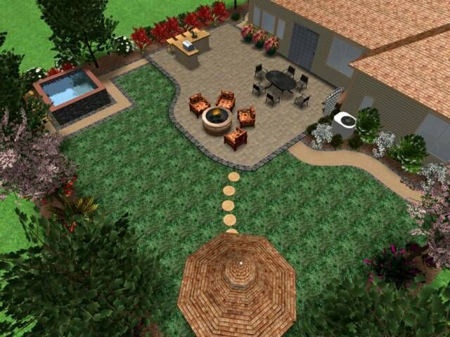 one acre landscaping ideas - Google Search | Outdoor patio ...