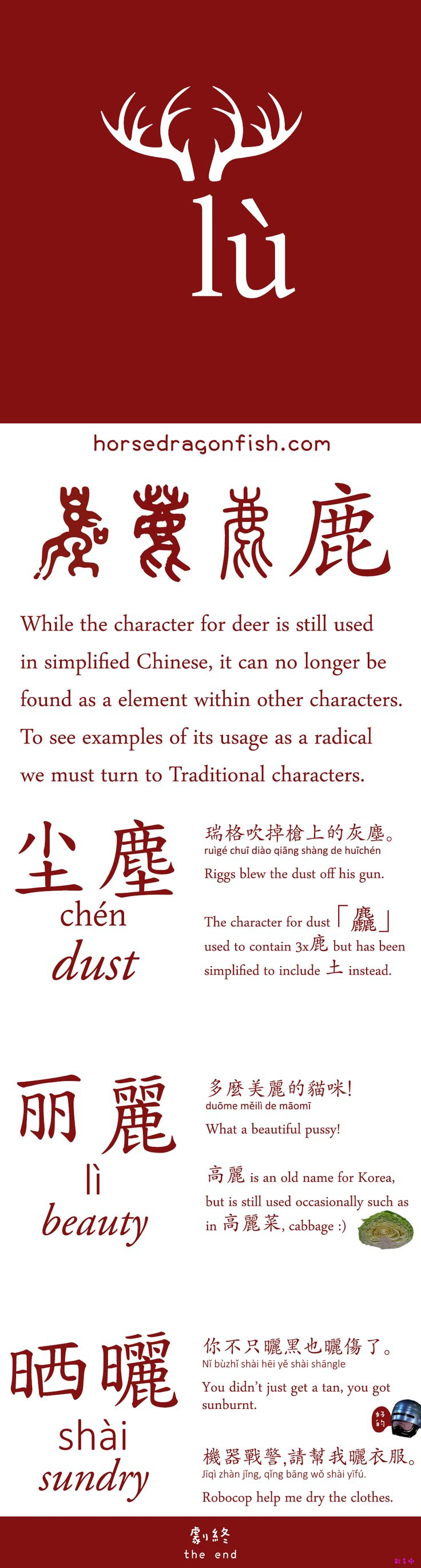 The Chinese Character for Deer