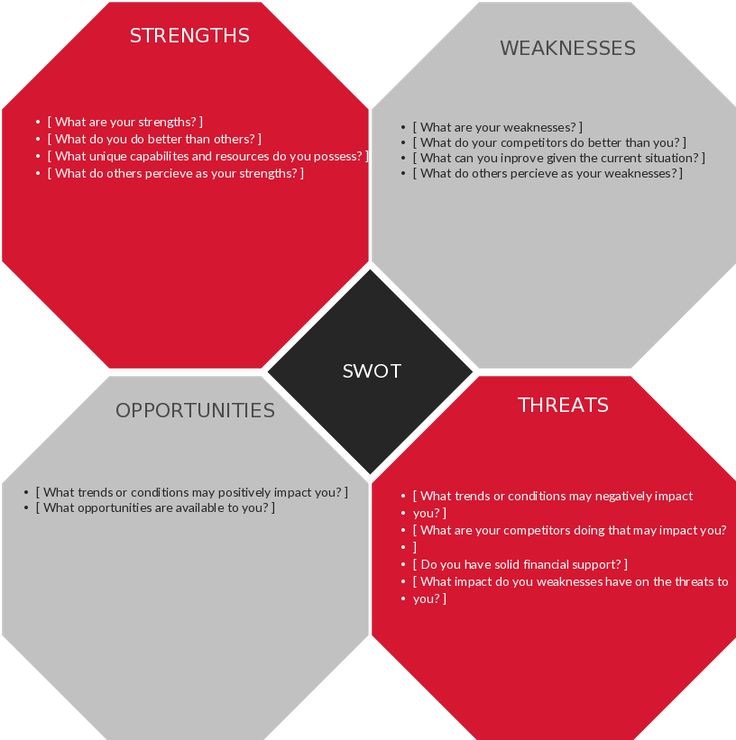 25+ unique Swot analysis examples ideas on Pinterest Swot - swot analysis example