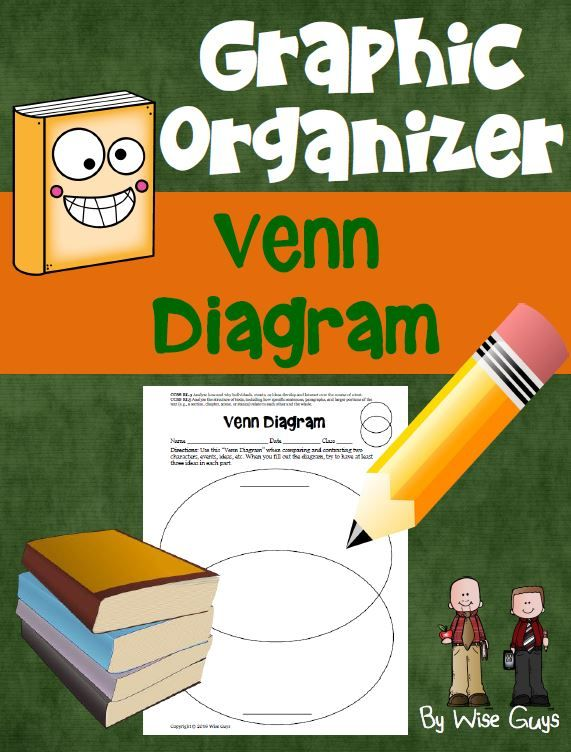 Here is a Venn Diagram printable that is ready to download and be used in your classroom.