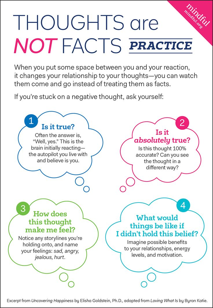Thoughts are not facts infographic by Elisha Goldstein