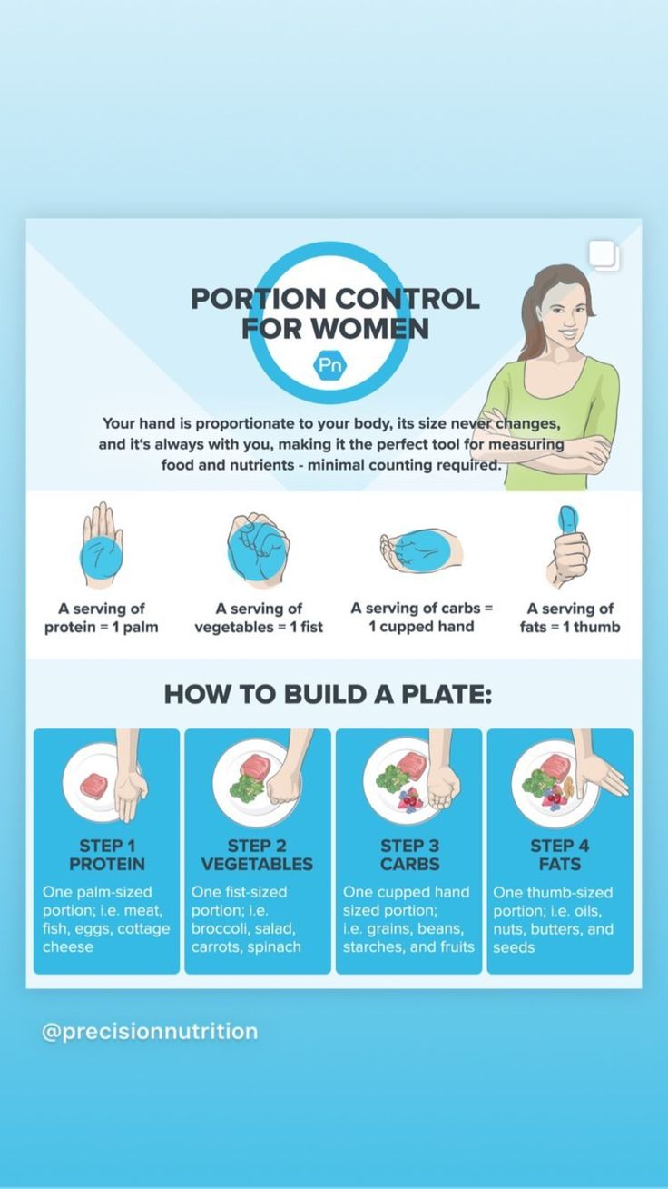Pin by Anne Caton on Work-Out | Portion control, Nutrient ...