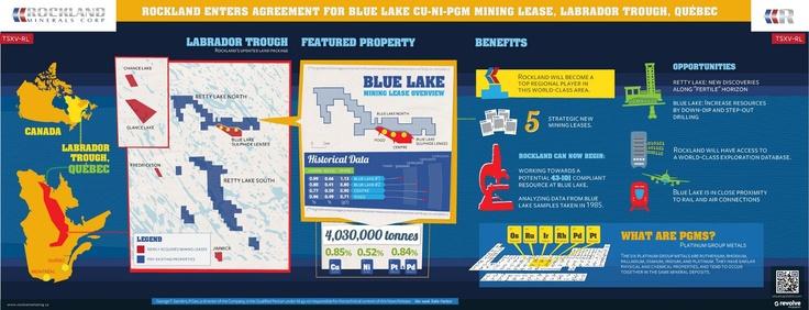 Rockland Enters Agreement for Blue Lake Cu-Ni-PGM Mining Lease, Labrador Trough, Quebec