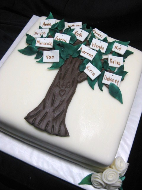 family reunion tree - Set up a family tree for  each Elder on flip chart or bulletin boards.  Have each family member sign an index card w/full name, relationship, address, tel #.