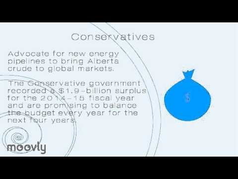 MRK 634 federal election campaign summary for 2015