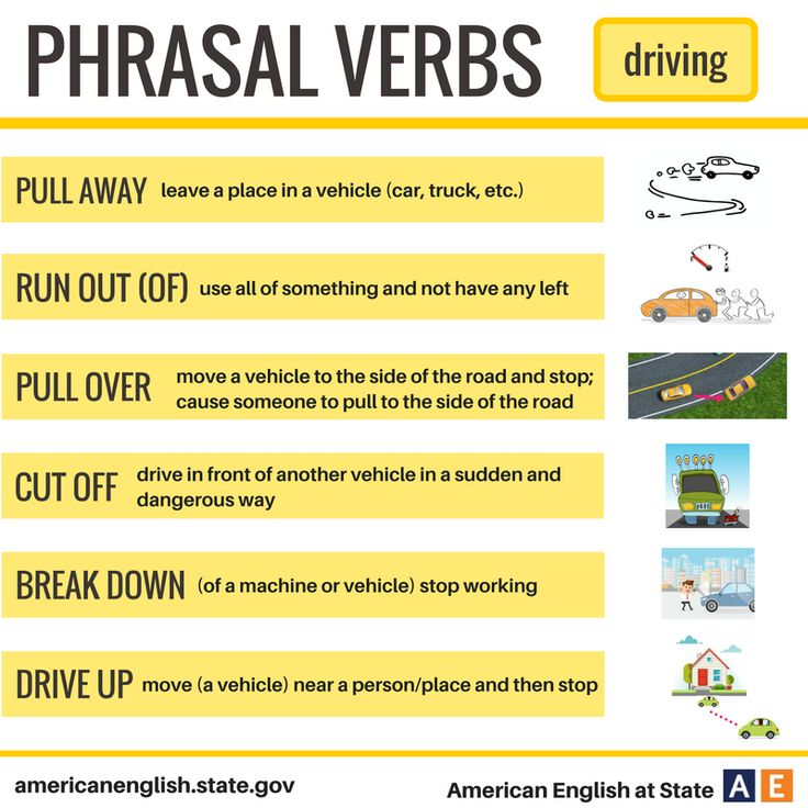 Phrasal Verbs: Driving - Week in Review