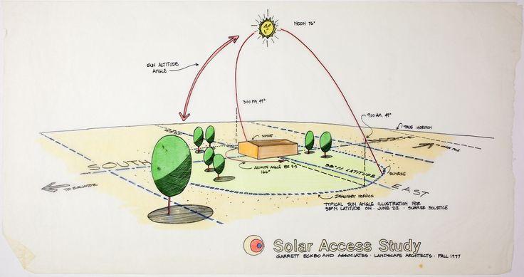 Solar Study Architecture Solar Study Shadow Diagrams Pinterest Study
