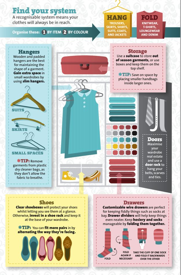 This cool graphic from Apartment Geeks tells you how to organize your closet. | 22 Fashion Infographics You Need In Your Life
