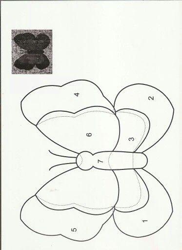 Butterfly pattern~