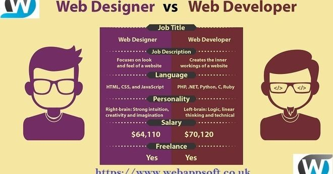 Webappsoft What S The Difference Between Web Designer Or Web