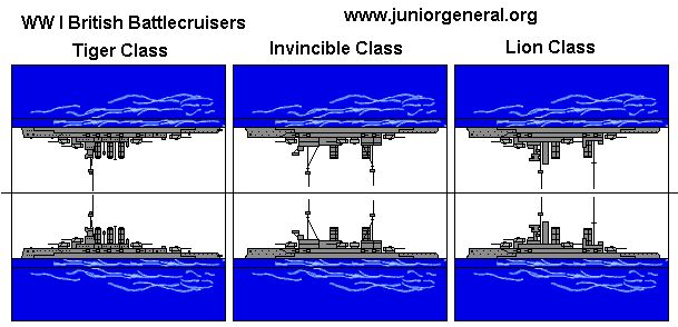 British Battlecruisers: