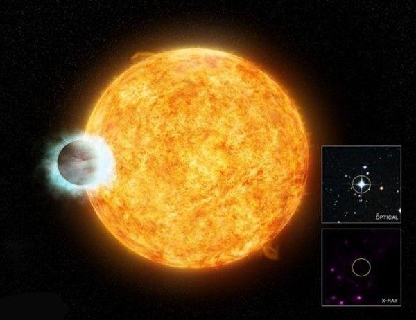 planeta-envejece, EL PLANETA QUE HACE ENVEJECER A SU ESTRELLA  SEPTIEMBRE 18, 2014JOSE MARIA (GAME)1 COMENTARIO  Las estrellas jóvenes calientes son tremendamente activas, emitiendo enormes erupciones de partículas cargadas. Pero a medida que envejecen naturalmente se vuelven menos activas, las emisiones de rayos X se debilitan y su rotación disminuye.  Los astrónomos han teorizado que un planeta similar a Júpiter, podría ser capaz de sostener la actividad de una estrella joven, en última…