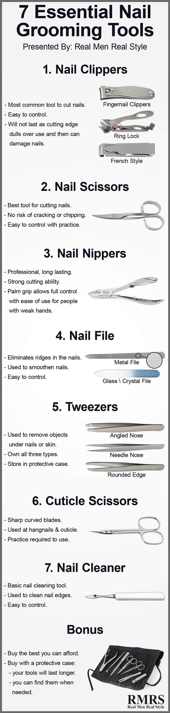 7 Essential Nail Grooming Tools Infographic – Visual To Men's Grooming Tools