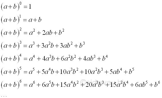 Binomial Theorem and Binomial Series : Output.to from Sideway