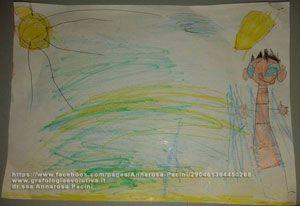 #Grafologia: capire i #disegni dei bambini. Uno strumento prezioso per seguirli e sostenerli, nel loro percorso di crescita e di scoperta del mondo. Cosa può significare il disegno di un bambino? Scopriamolo insieme