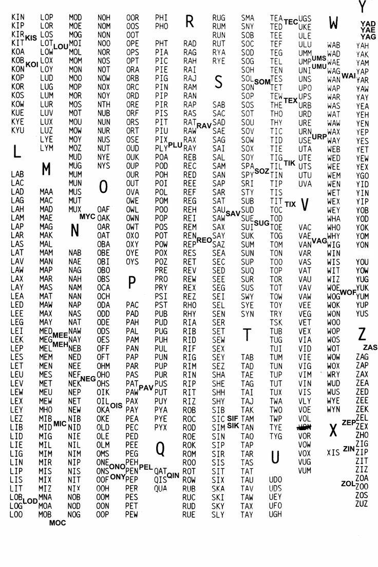 Scrabble+2+Letter+Word+List Scrabble words, Best