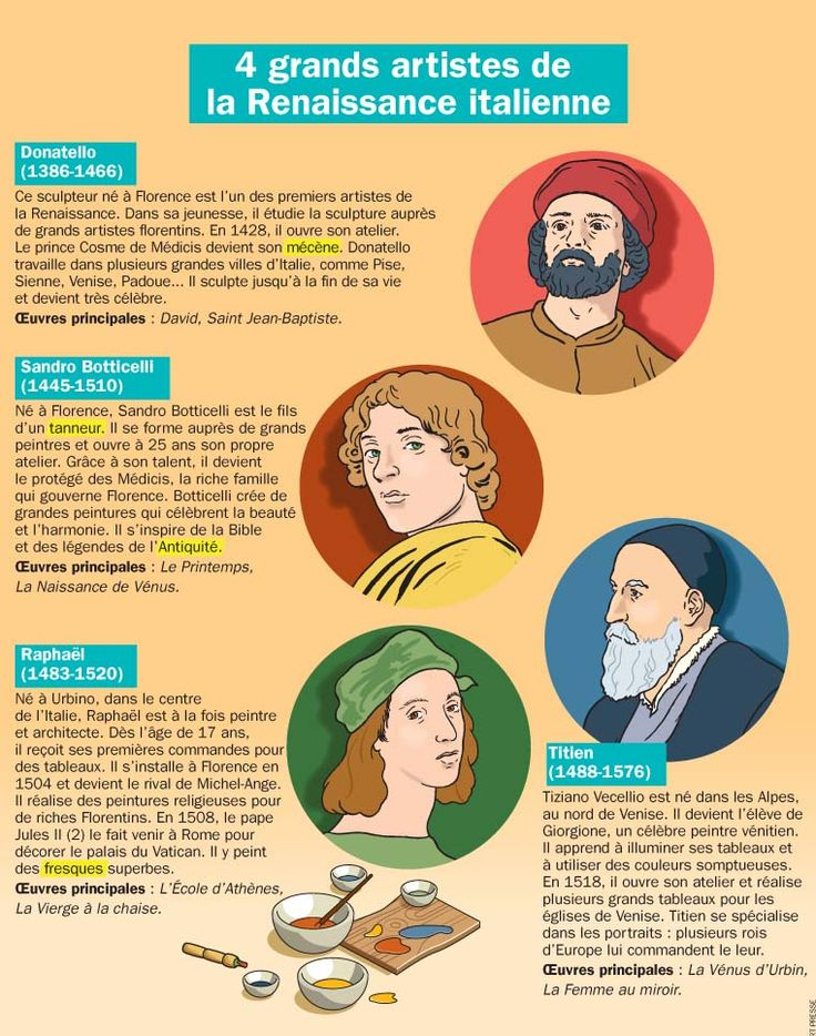 Fiche exposés : 4 grands artistes de la Renaissance                                                                                                                                                                                 Plus