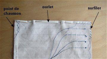 Coupe Couture : Etape 1 : coudre à la main