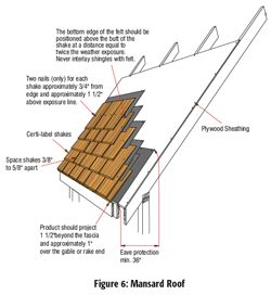 14 Best Images About Extension On Pinterest Flat Roof