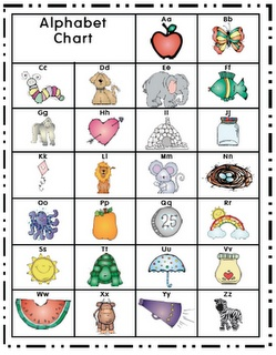 Cute ABC Chart With Matching Word Wall Pictures And Pocket Chart Sort.