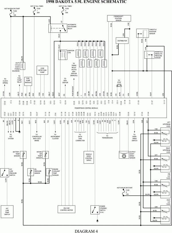 17  2000 Dodge Dakota Electrical Wiring Diagram