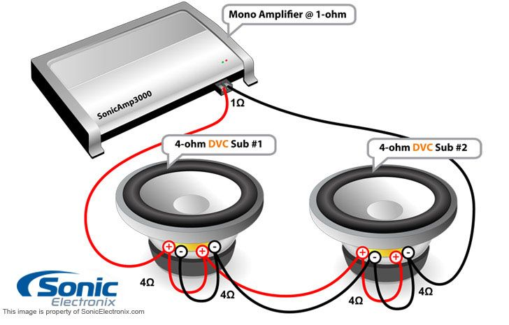 Subwoofer Wiring Diagrams Sonic Electronix Subwoofer Wiring Parallel Wiring Subwoofer