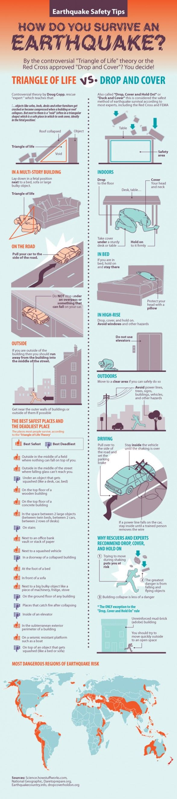 "How to Survive an Earthquake: Drop & Cover or ""Triangle of Life""? (INFOGRAPHIC)"
