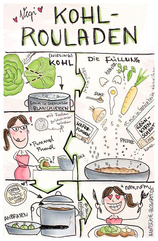 aentschies Blog: Sketchrecipes - Vegetarische Kohlrouladen auf http://aentschie.blogspot.de