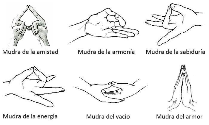 Los mudras son gestos con las manos que buscan mejorar el estado anímico, de salud y energético. Veamos su definición en mayor profundidad, y la manera de aprovecharlos para nuestro beneficio.