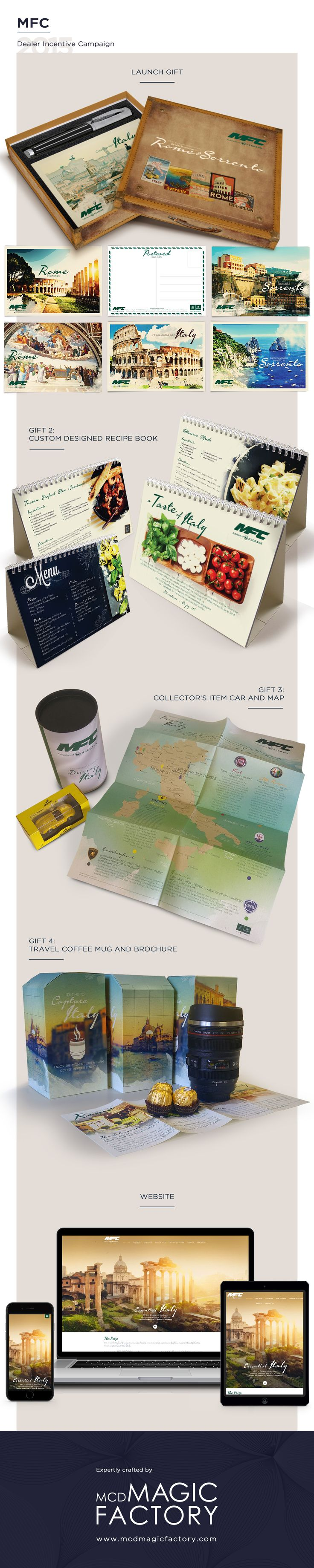 """Client: MFC, a division of Nedbank 